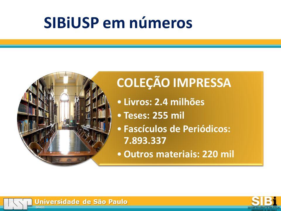 Universidade de São Paulo BRASIL COLEÇÃO IMPRESSA Livros: 2.4 milhões Teses: 255 mil Fascículos de Periódicos: 7.893.337 Outros materiais: 220 mil SIBiUSP em números