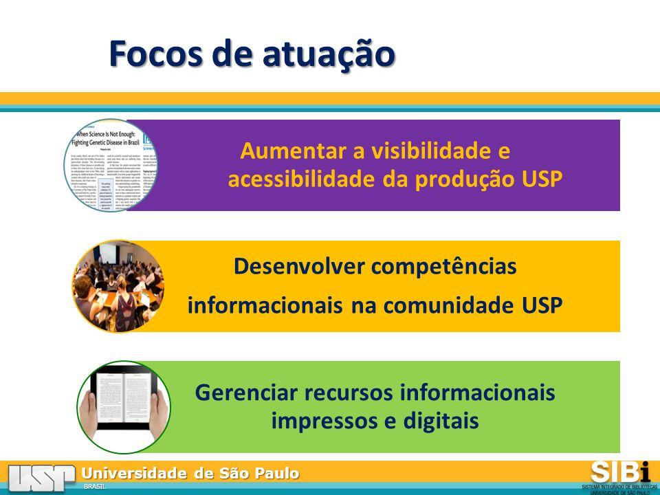 Universidade de São Paulo BRASIL Aumentar a visibilidade e acessibilidade da produção USP Desenvolver competências informacionais na comunidade USP Gerenciar recursos informacionais impressos e digitais Focos de atuação