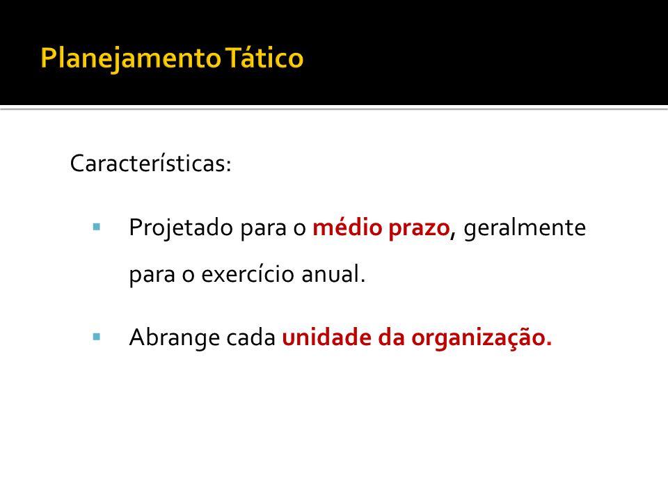 Características: Projetado para o médio prazo, geralmente para o exercício anual. Abrange cada unidade da organização.