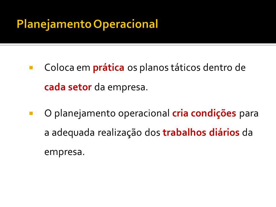 Coloca em prática os planos táticos dentro de cada setor da empresa. O planejamento operacional cria condições para a adequada realização dos trabalho