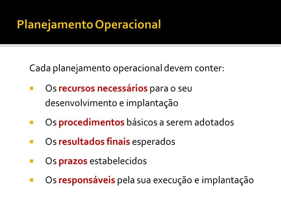 Cada planejamento operacional devem conter: Os recursos necessários para o seu desenvolvimento e implantação Os procedimentos básicos a serem adotados