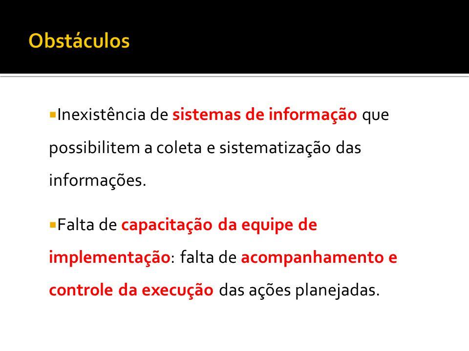 Inexistência de sistemas de informação que possibilitem a coleta e sistematização das informações. Falta de capacitação da equipe de implementação: fa