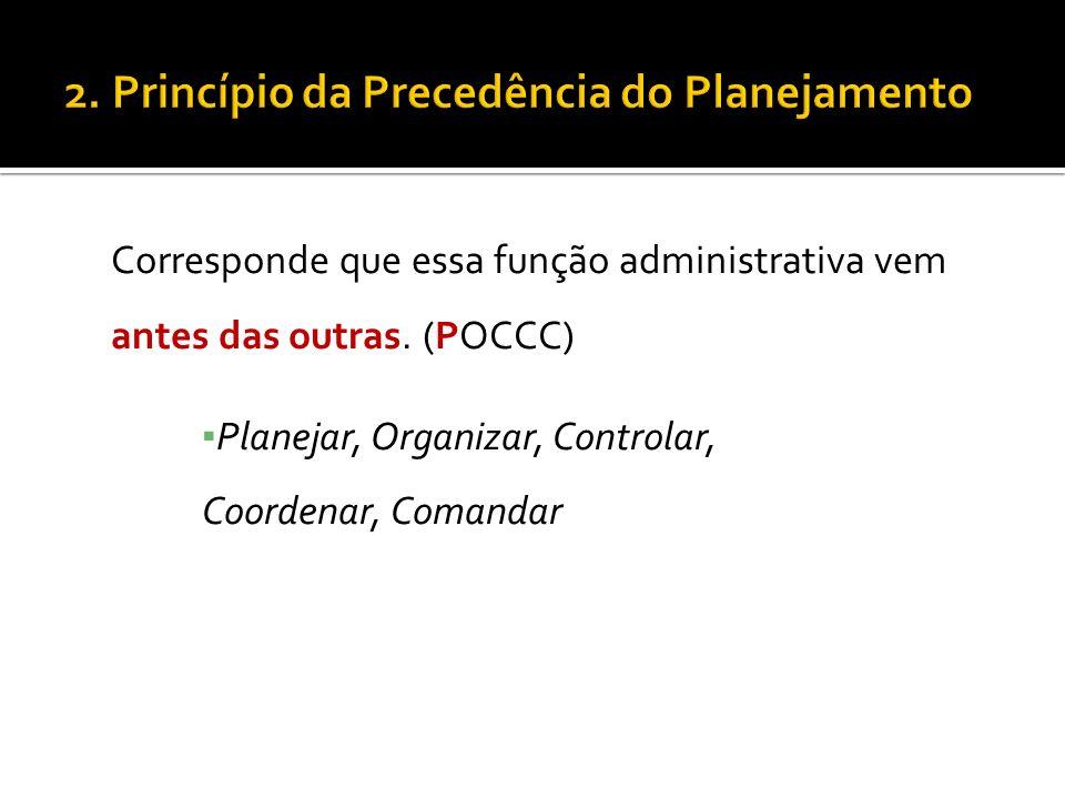 Corresponde que essa função administrativa vem antes das outras. (POCCC) Planejar, Organizar, Controlar, Coordenar, Comandar