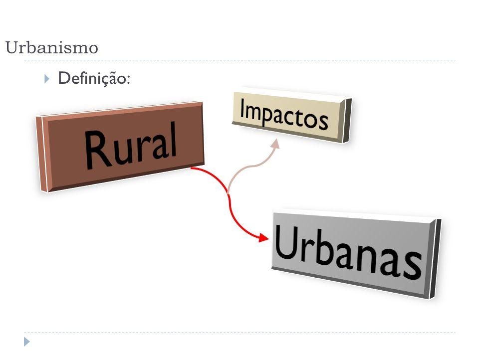 Urbanismo Definição: Recursos Naturais Fauna Flora Vivência dos futuros habitantes