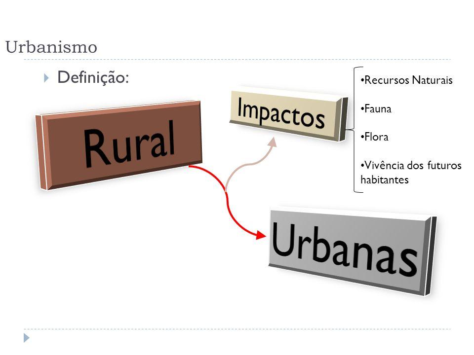 Urbanismos – Impactos – Recursos Naturais
