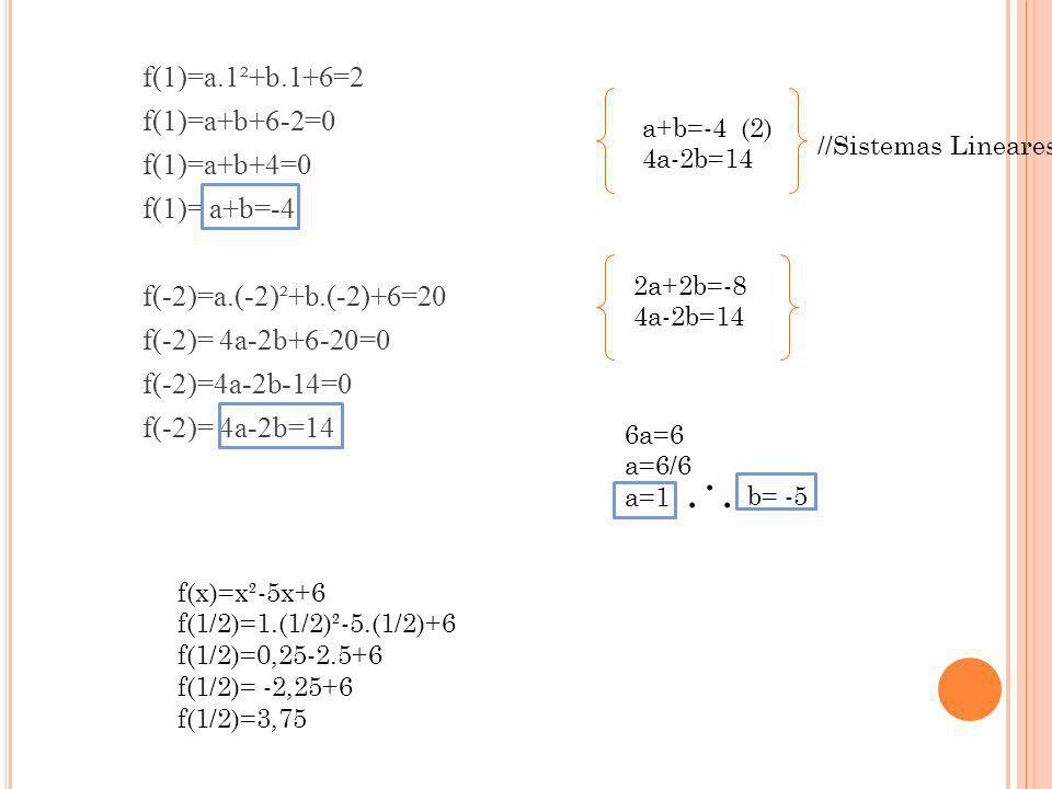 f(1)=a.1²+b.1+6=2 f(1)=a+b+6-2=0 f(1)=a+b+4=0 f(1)= a+b=-4 f(-2)=a.(-2)²+b.(-2)+6=20 f(-2)= 4a-2b+6-20=0 f(-2)=4a-2b-14=0 f(-2)= 4a-2b=14 a+b=-4 (2) 4