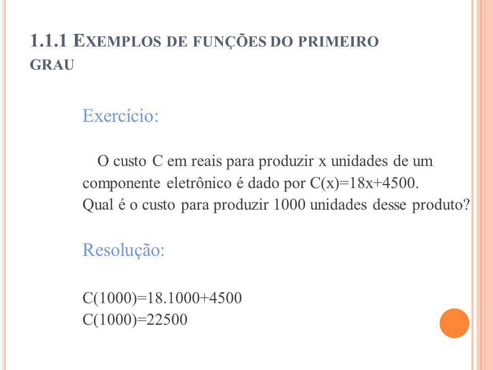 1.1.1 E XEMPLOS DE FUNÇÕES DO PRIMEIRO GRAU Exercício: O custo C em reais para produzir x unidades de um componente eletrônico é dado por C(x)=18x+450