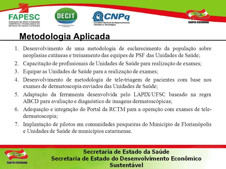 Metodologia Aplicada 1.Desenvolvimento de uma metodologia de esclarecimento da população sobre neoplasias cutâneas e treinamento das equipes de PSF da