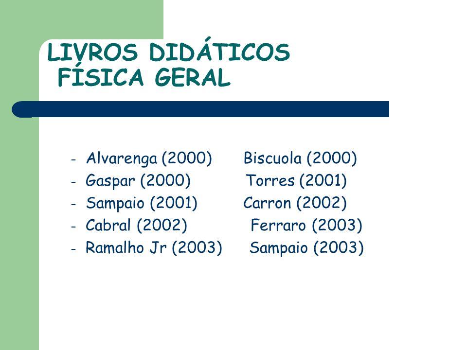 LIVROS DIDÁTICOS FÍSICA GERAL – Alvarenga (2000) Biscuola (2000) – Gaspar (2000) Torres (2001) – Sampaio (2001) Carron (2002) – Cabral (2002) Ferraro (2003) – Ramalho Jr (2003) Sampaio (2003)