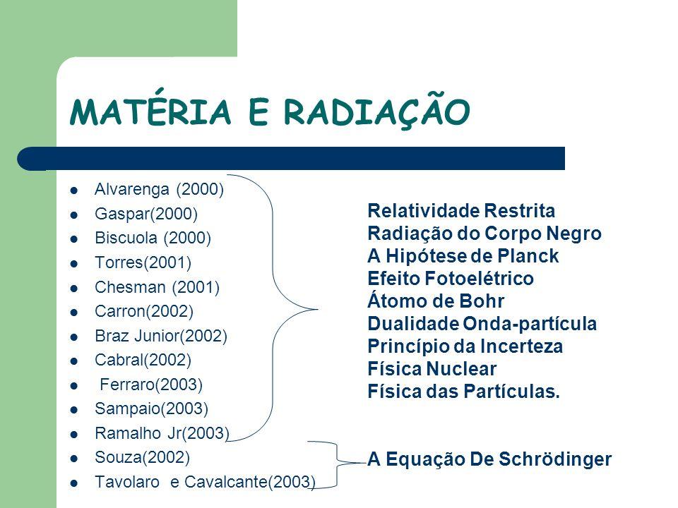 MATÉRIA E RADIAÇÃO Alvarenga (2000) Gaspar(2000) Biscuola (2000) Torres(2001) Chesman (2001) Carron(2002) Braz Junior(2002) Cabral(2002) Ferraro(2003) Sampaio(2003) Ramalho Jr(2003) Souza(2002) Tavolaro e Cavalcante(2003) Relatividade Restrita Radiação do Corpo Negro A Hipótese de Planck Efeito Fotoelétrico Átomo de Bohr Dualidade Onda-partícula Princípio da Incerteza Física Nuclear Física das Partículas.