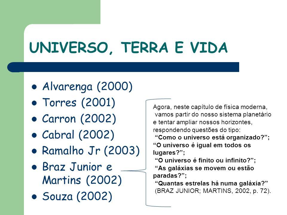 UNIVERSO, TERRA E VIDA Alvarenga (2000) Torres (2001) Carron (2002) Cabral (2002) Ramalho Jr (2003) Braz Junior e Martins (2002) Souza (2002) Agora, neste capítulo de física moderna, vamos partir do nosso sistema planetário e tentar ampliar nossos horizontes, respondendo questões do tipo: Como o universo está organizado?; O universo é igual em todos os lugares?; O universo é finito ou infinito?; As galáxias se movem ou estão paradas?; Quantas estrelas há numa galáxia.