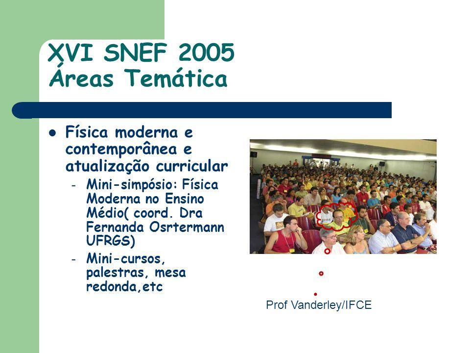 XVI SNEF 2005 Áreas Temática Física moderna e contemporânea e atualização curricular – Mini-simpósio: Física Moderna no Ensino Médio( coord.