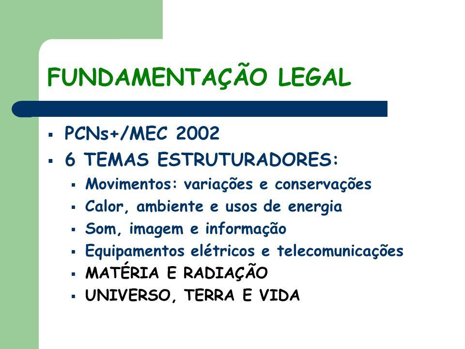 FUNDAMENTAÇÃO LEGAL PCNs+/MEC 2002 6 TEMAS ESTRUTURADORES: Movimentos: variações e conservações Calor, ambiente e usos de energia Som, imagem e informação Equipamentos elétricos e telecomunicações MATÉRIA E RADIAÇÃO UNIVERSO, TERRA E VIDA