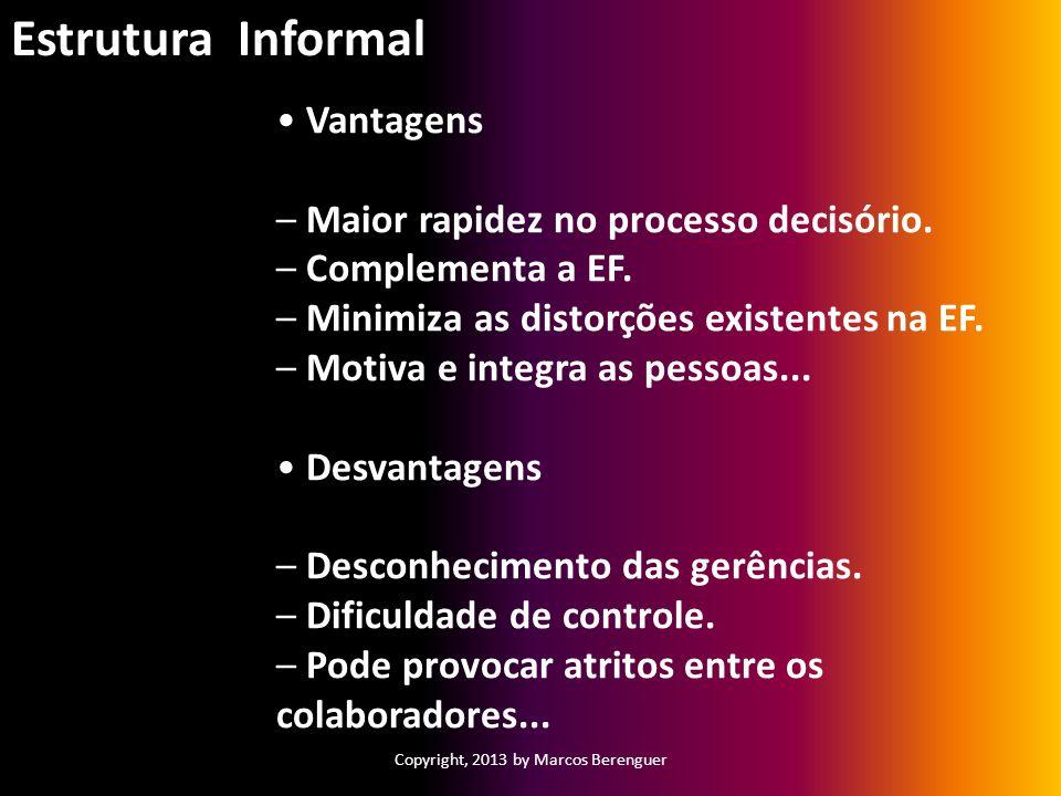 Copyright, 2013 by Marcos Berenguer Vantagens – Maior rapidez no processo decisório. – Complementa a EF. – Minimiza as distorções existentes na EF. –