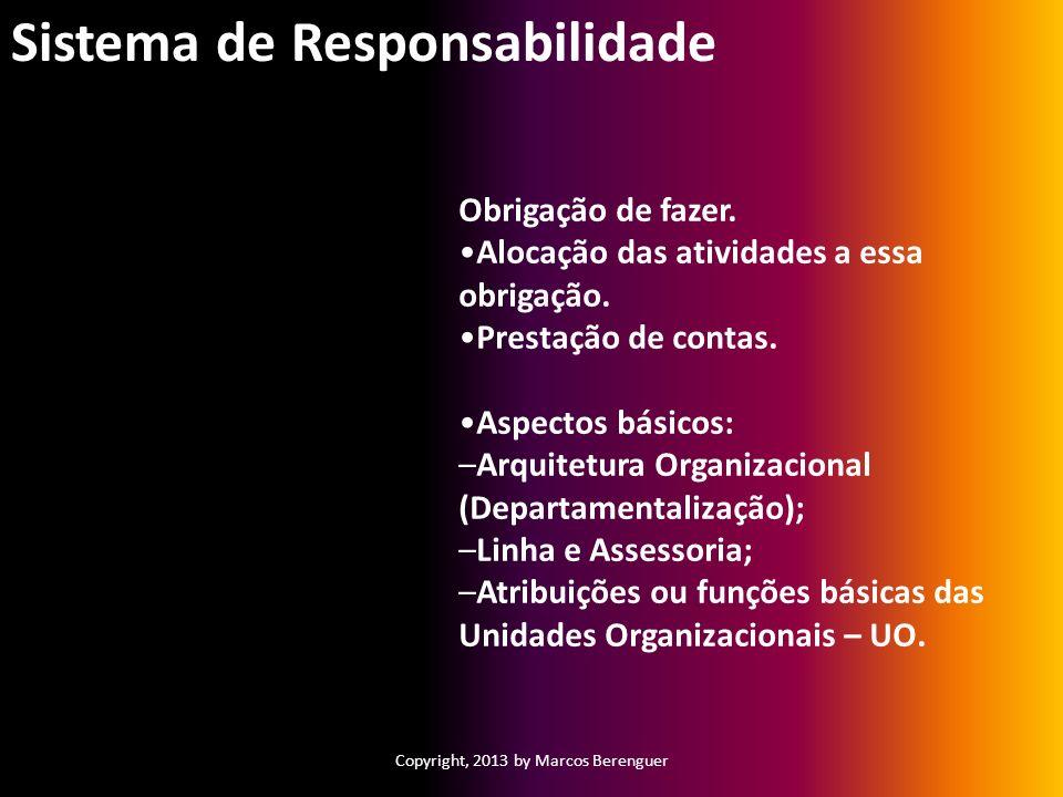 Copyright, 2013 by Marcos Berenguer Obrigação de fazer. Alocação das atividades a essa obrigação. Prestação de contas. Aspectos básicos: –Arquitetura