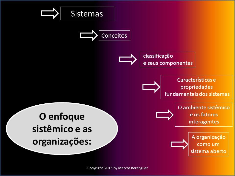 O enfoque sistêmico e as organizações: Sistemas classificação e seus componentes Características e propriedades fundamentais dos sistemas O ambiente s