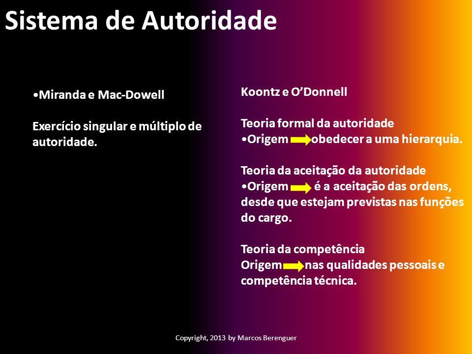 Copyright, 2013 by Marcos Berenguer Sistema de Autoridade Koontz e ODonnell Teoria formal da autoridade Origem obedecer a uma hierarquia. Teoria da ac