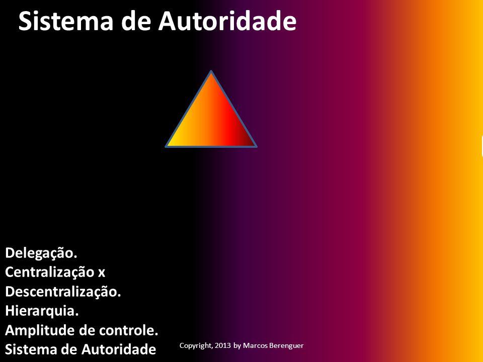 Copyright, 2013 by Marcos Berenguer Sistema de Autoridade Delegação. Centralização x Descentralização. Hierarquia. Amplitude de controle. Sistema de A