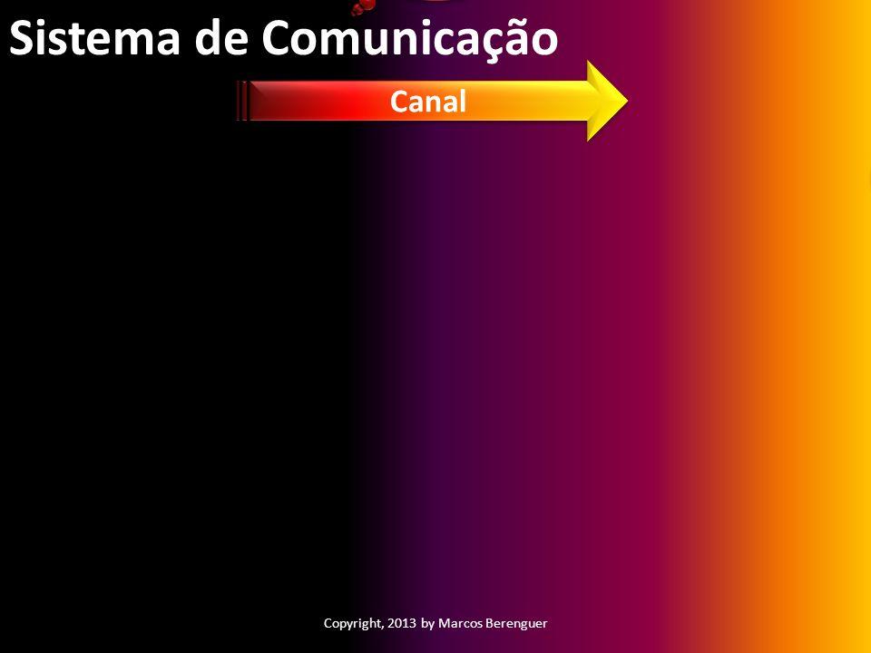 Copyright, 2013 by Marcos Berenguer De quem deve vir e para quem deve ir a informação. Sistema de Comunicação Emissor Mensagem Receptor Canal ruído O