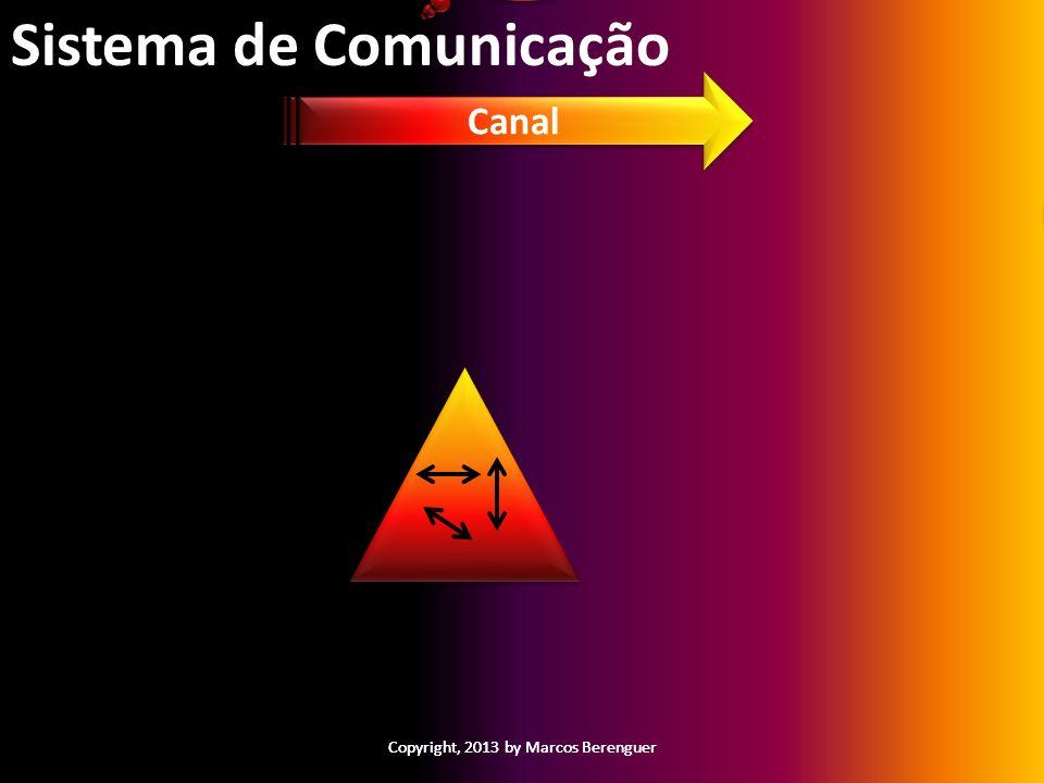 Copyright, 2013 by Marcos Berenguer Esquemas de Comunicação: Formal: escala hierárquica Informal: reação às necessidades das pessoas Sistema de Comuni