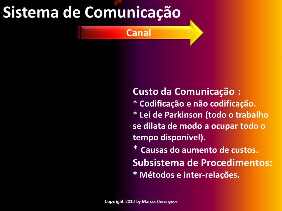 Copyright, 2013 by Marcos Berenguer Sistema de Comunicação Emissor Mensagem Receptor Canal ruído Custo da Comunicação : * Codificação e não codificaçã