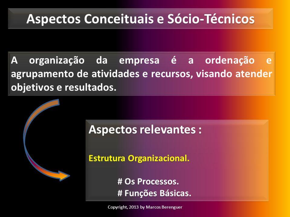 A organização da empresa é a ordenação e agrupamento de atividades e recursos, visando atender objetivos e resultados. Aspectos relevantes : Estrutura