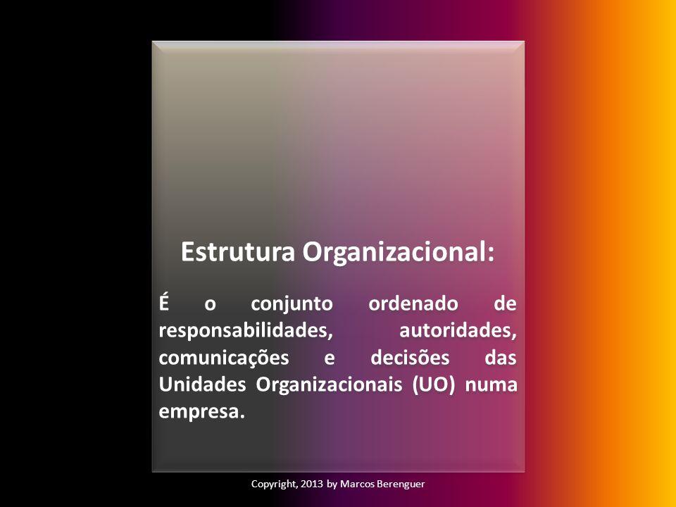 Aspectos Conceituais e Sócio-Técnicos Estrutura Organizacional: É o conjunto ordenado de responsabilidades, autoridades, comunicações e decisões das U