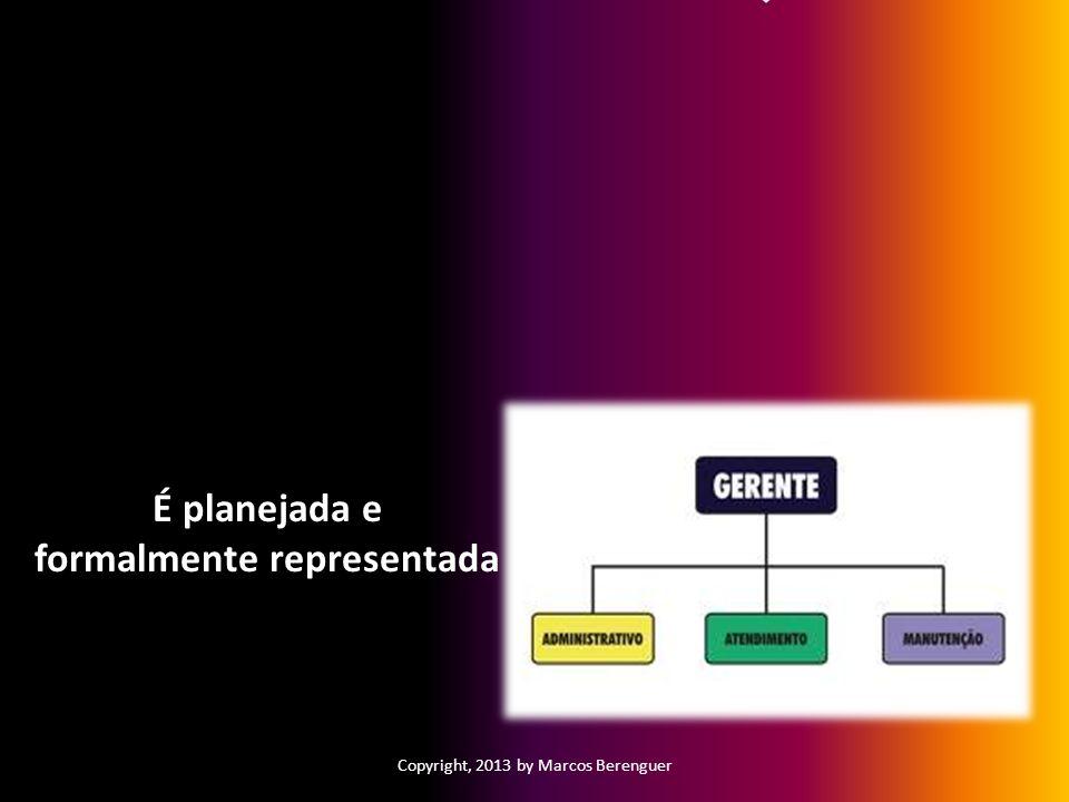 Estruturas: Formal É planejada e formalmente representada Copyright, 2013 by Marcos Berenguer