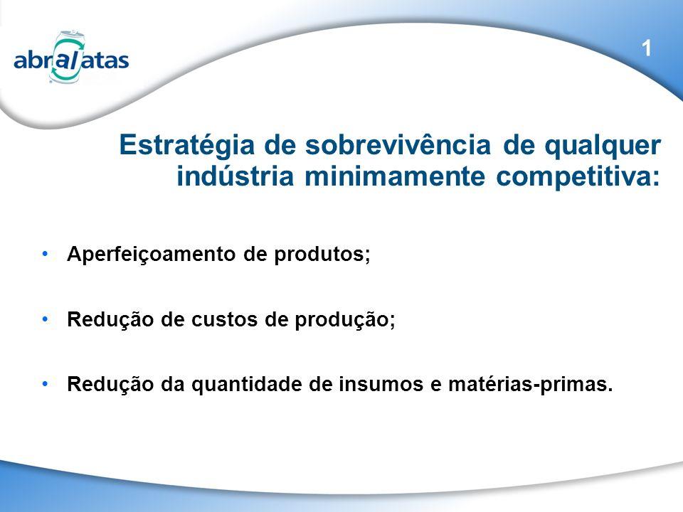 Estratégia de sobrevivência de qualquer indústria minimamente competitiva: Aperfeiçoamento de produtos; Redução de custos de produção; Redução da quan