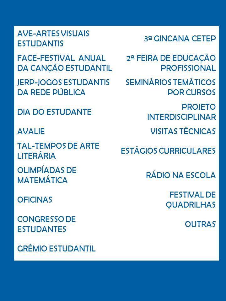 AVE-ARTES VISUAIS ESTUDANTIS 3ª GINCANA CETEP FACE-FESTIVAL ANUAL DA CANÇÃO ESTUDANTIL 2ª FEIRA DE EDUCAÇÃO PROFISSIONAL JERP-JOGOS ESTUDANTIS DA REDE PÚBLICA SEMINÁRIOS TEMÁTICOS POR CURSOS DIA DO ESTUDANTE PROJETO INTERDISCIPLINAR AVALIEVISITAS TÉCNICAS TAL-TEMPOS DE ARTE LITERÁRIA ESTÁGIOS CURRICULARES OLIMPÍADAS DE MATEMÁTICA RÁDIO NA ESCOLA OFICINAS FESTIVAL DE QUADRILHAS CONGRESSO DE ESTUDANTES OUTRAS GRÊMIO ESTUDANTIL