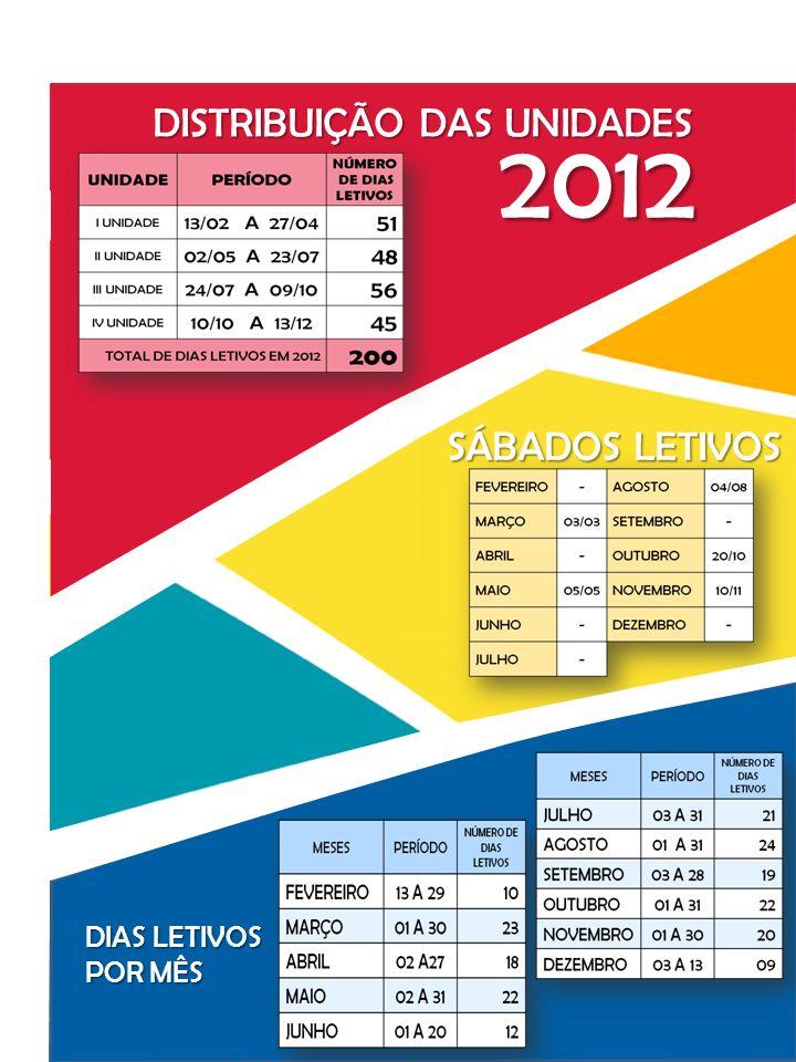 DISTRIBUIÇÃO DAS UNIDADES SÁBADOS LETIVOS DIAS LETIVOS POR MÊS 2012