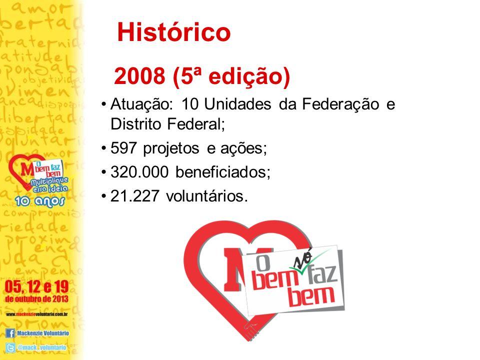 2008 (5ª edição) Atuação: 10 Unidades da Federação e Distrito Federal; 597 projetos e ações; 320.000 beneficiados; 21.227 voluntários.