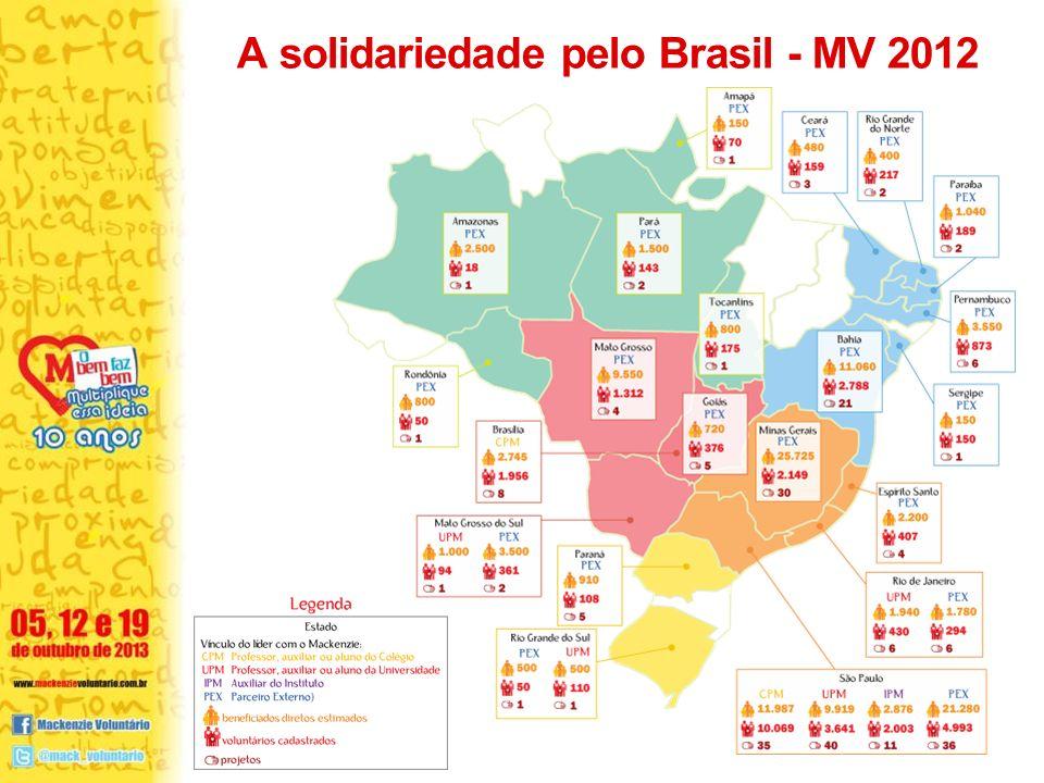 A solidariedade pelo Brasil - MV 2012