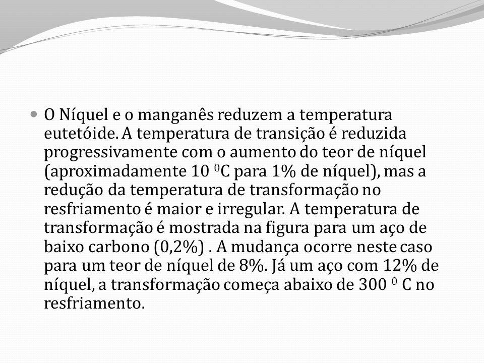 O Níquel e o manganês reduzem a temperatura eutetóide.