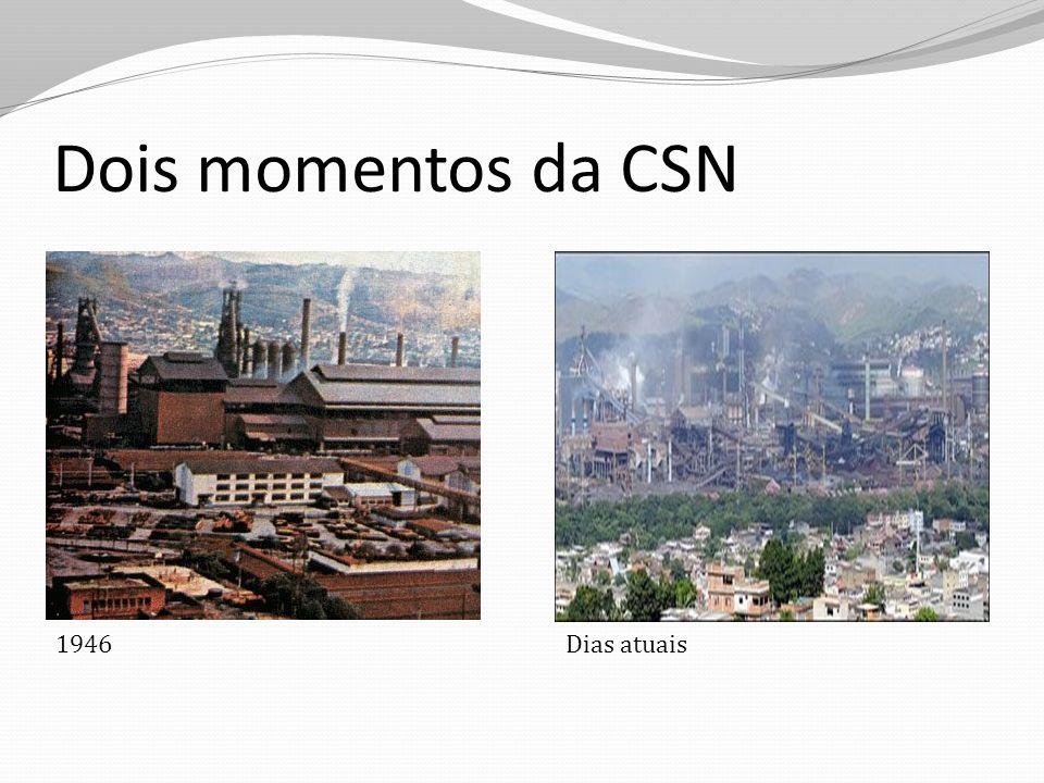 Dois momentos da CSN Dias atuais1946