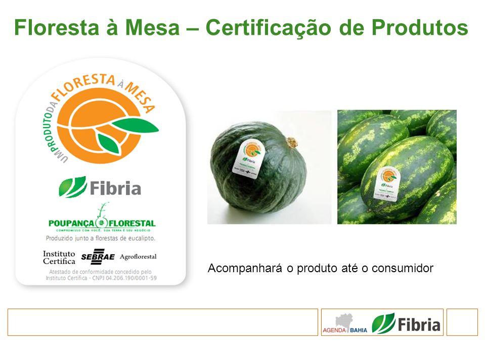 Acompanhará o produto até o consumidor Floresta à Mesa – Certificação de Produtos
