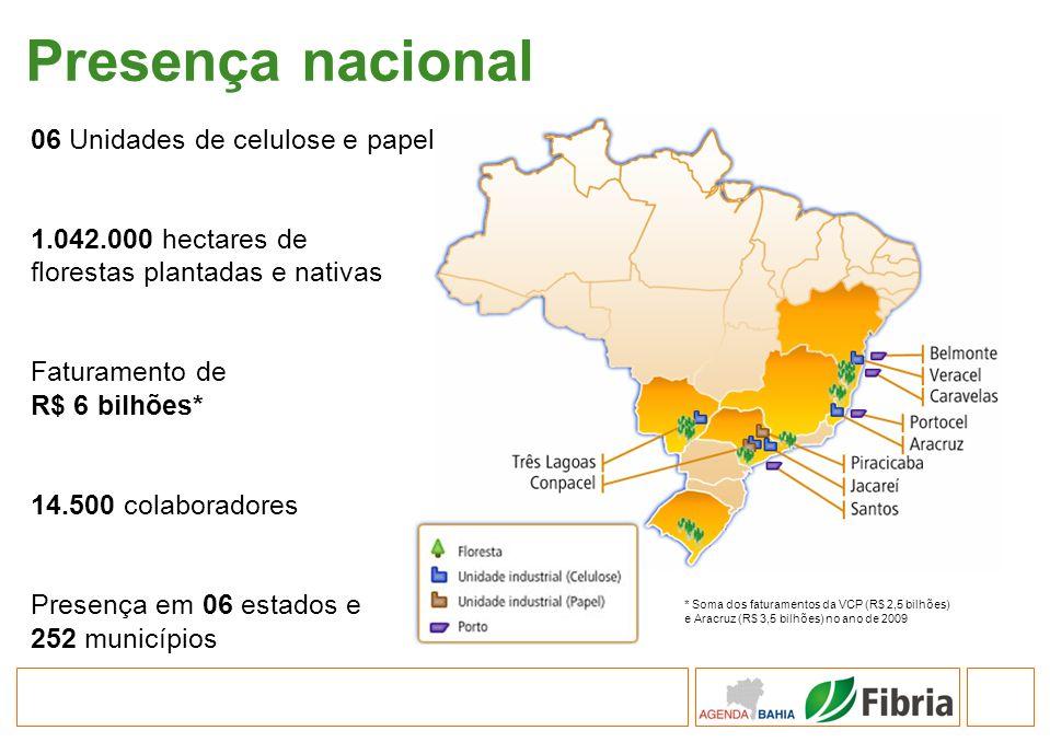 Presença nacional 06 Unidades de celulose e papel 1.042.000 hectares de florestas plantadas e nativas Faturamento de R$ 6 bilhões* 14.500 colaboradore