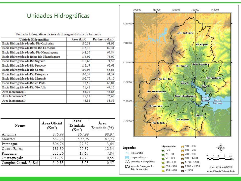 Nome Área Oficial (Km 2 ) Área Estudada (Km 2 ) Área Estudada (%) Antonina876,99867,9998,97 Morretes687,78599,9687,23 Paranaguá806,7629,393,64 Quatro