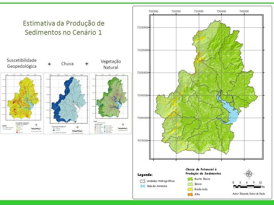 Estimativa da Produção de Sedimentos no Cenário 1 Suscetibilidade Geopedológica Chuva Vegetação Natural + +