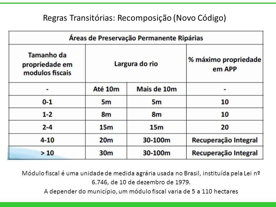 Módulo fiscal é uma unidade de medida agrária usada no Brasil, instituída pela Lei nº 6.746, de 10 de dezembro de 1979. A depender do município, um mó