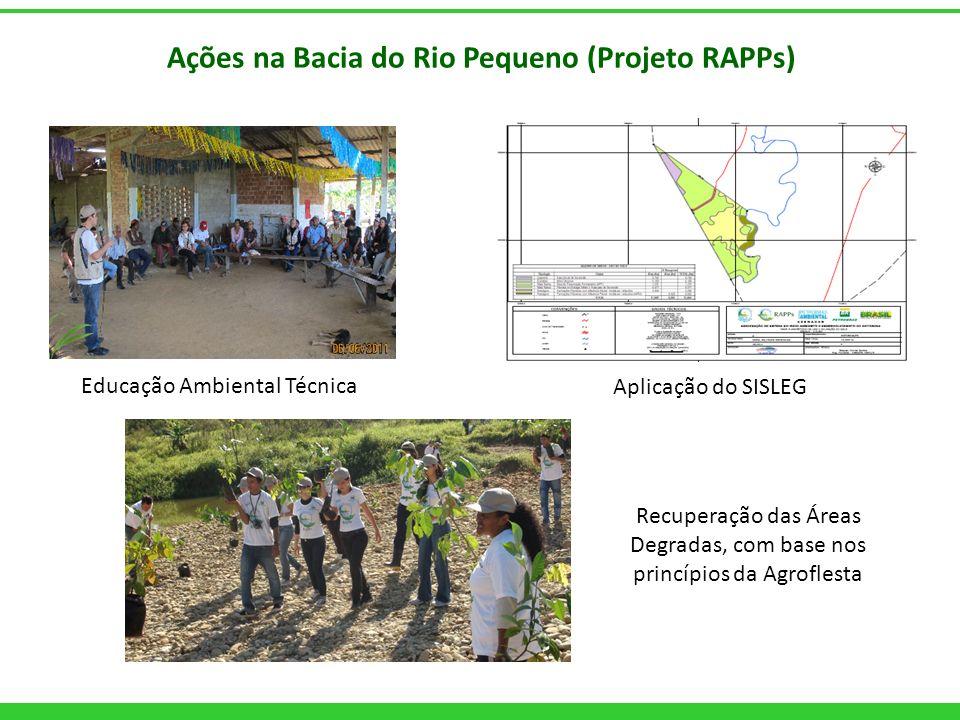 Ações na Bacia do Rio Pequeno (Projeto RAPPs) Educação Ambiental Técnica Aplicação do SISLEG Recuperação das Áreas Degradas, com base nos princípios d