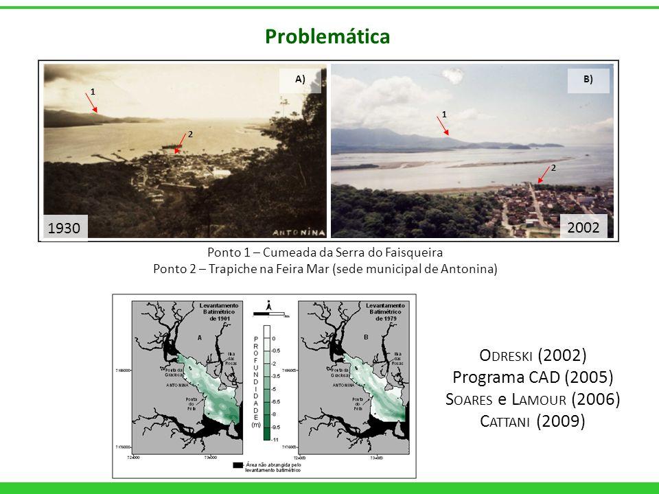 1 2 1 2 B) A) Ponto 1 – Cumeada da Serra do Faisqueira Ponto 2 – Trapiche na Feira Mar (sede municipal de Antonina) O DRESKI (2002) Programa CAD (2005