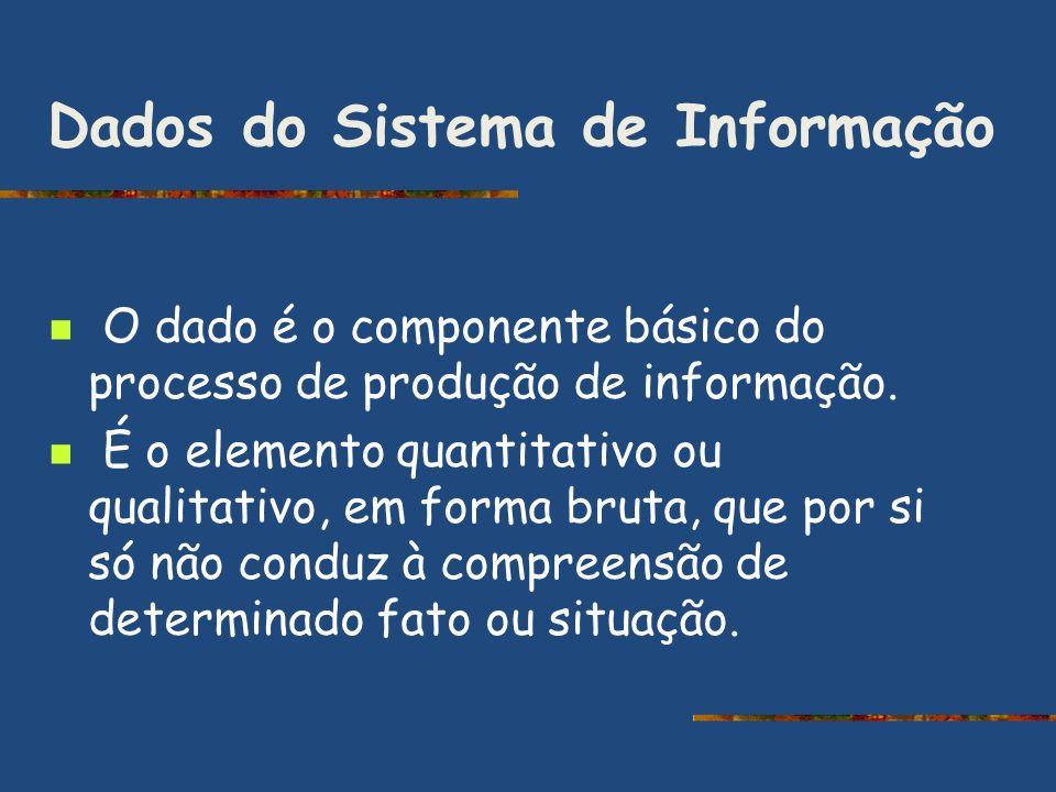Dados do Sistema de Informação O dado é o componente básico do processo de produção de informação. É o elemento quantitativo ou qualitativo, em forma