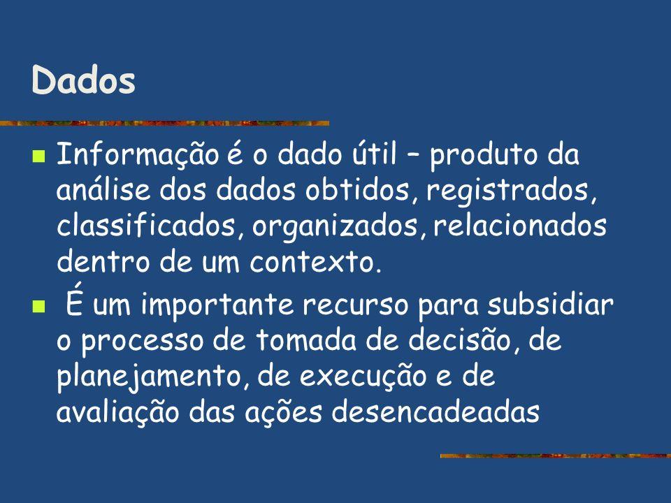 Dados Informação é o dado útil – produto da análise dos dados obtidos, registrados, classificados, organizados, relacionados dentro de um contexto. É