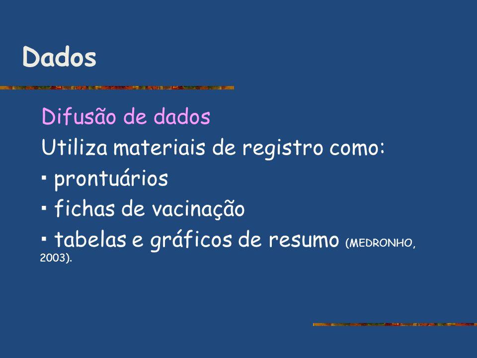 Dados Difusão de dados Utiliza materiais de registro como: prontuários fichas de vacinação tabelas e gráficos de resumo (MEDRONHO, 2003).