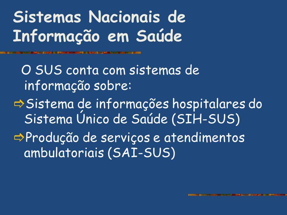 Sistemas Nacionais de Informação em Saúde O SUS conta com sistemas de informação sobre: Sistema de informações hospitalares do Sistema Único de Saúde