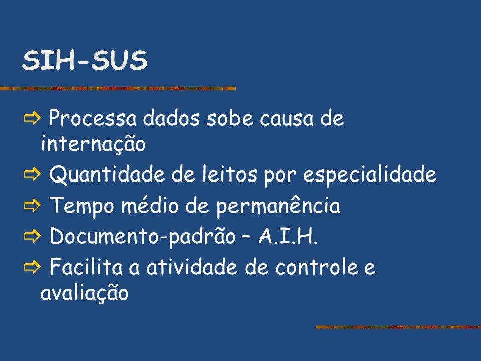 SIH-SUS Processa dados sobe causa de internação Quantidade de leitos por especialidade Tempo médio de permanência Documento-padrão – A.I.H. Facilita a