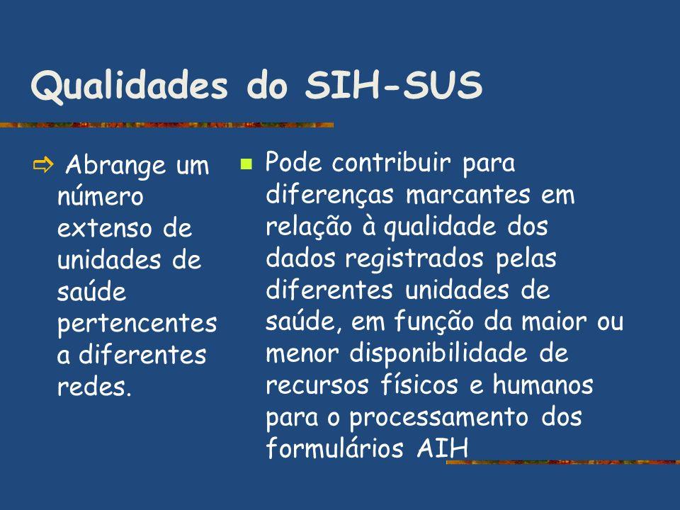 Qualidades do SIH-SUS Abrange um número extenso de unidades de saúde pertencentes a diferentes redes. Pode contribuir para diferenças marcantes em rel