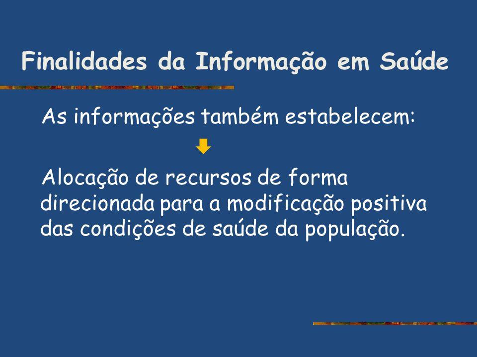 Finalidades da Informação em Saúde As informações também estabelecem: Alocação de recursos de forma direcionada para a modificação positiva das condiç