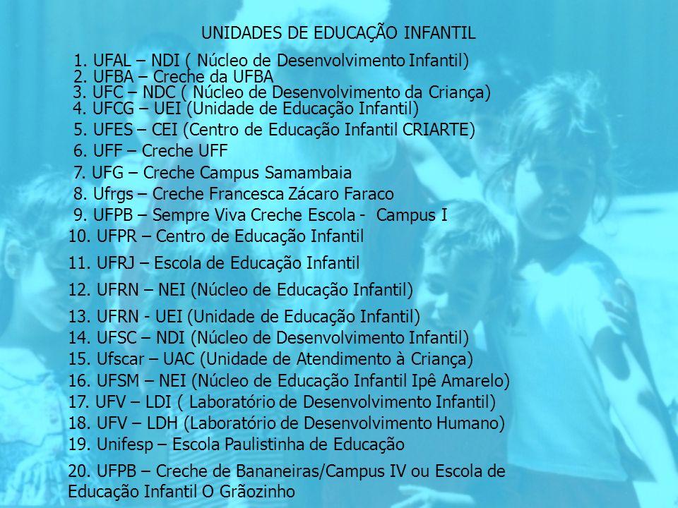 1.UFMG – CDC (Centro de Desenvolvimento da Criança) 2.